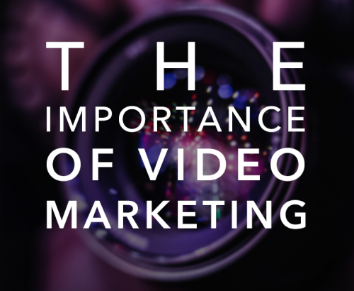 the importance of video marketing